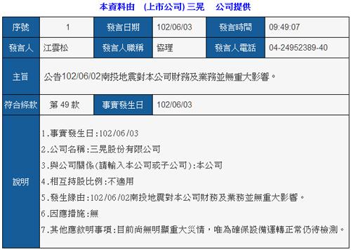 102-06-03重大訊息