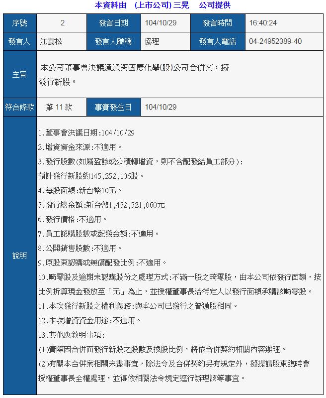 本公司董事會決議通過與國慶化學(股)公司合併案,擬 發行新股