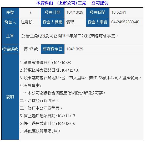 公告三晃(股)公司召開104年第二次股東臨時會事宜